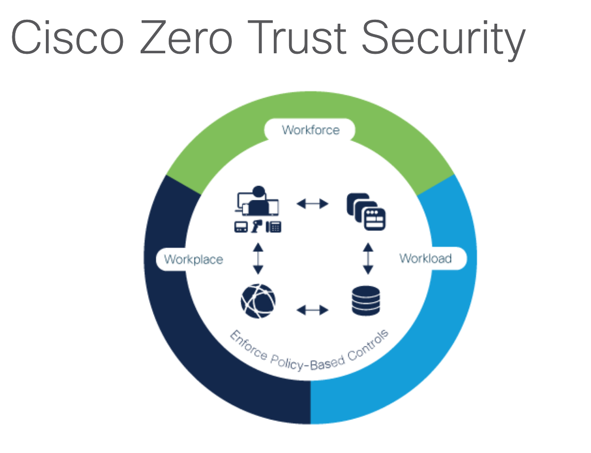 zero-trust-screenshot.png