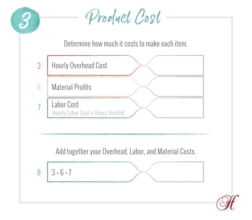 Product Cost Worksheet