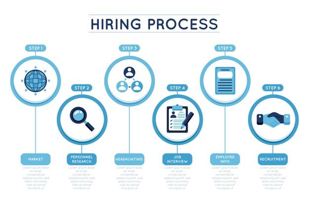 hiring-process_23-2148630024.jpg
