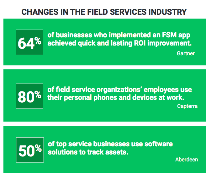Changes in the field service industry
