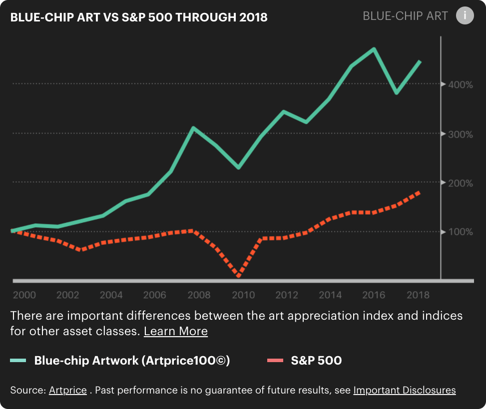 bluechip art vt S&P-min.png