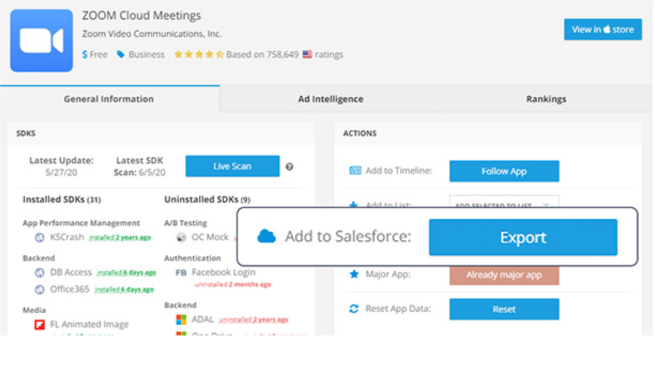 Exporting MightySignal data to Salesforce