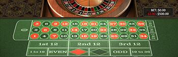 Gossip Slots European Roulette