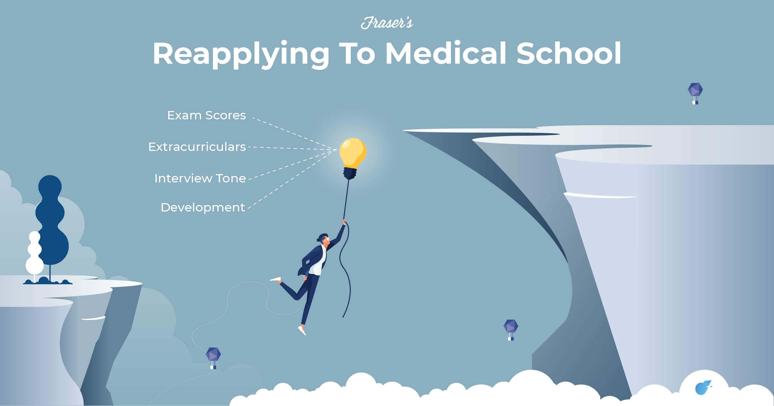 Reapplying To Medical School: 4 Tips To Overcome Med School Rejection featured image