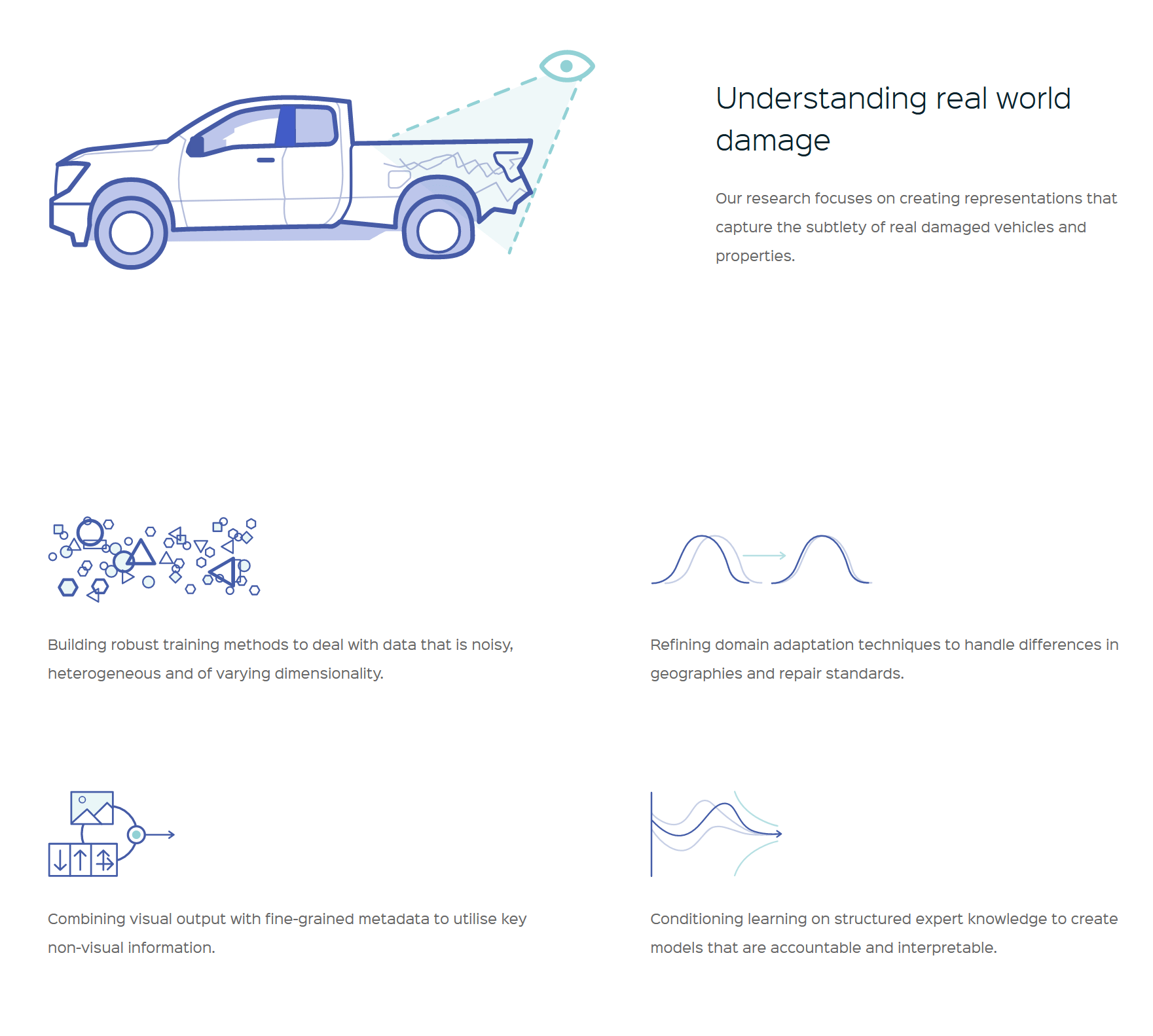 tractable.ai website-min.png