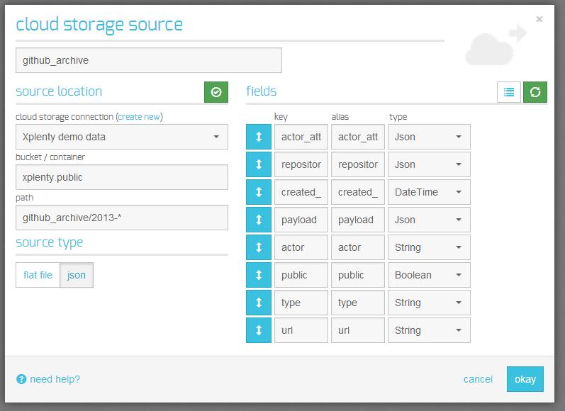 cloud storage source