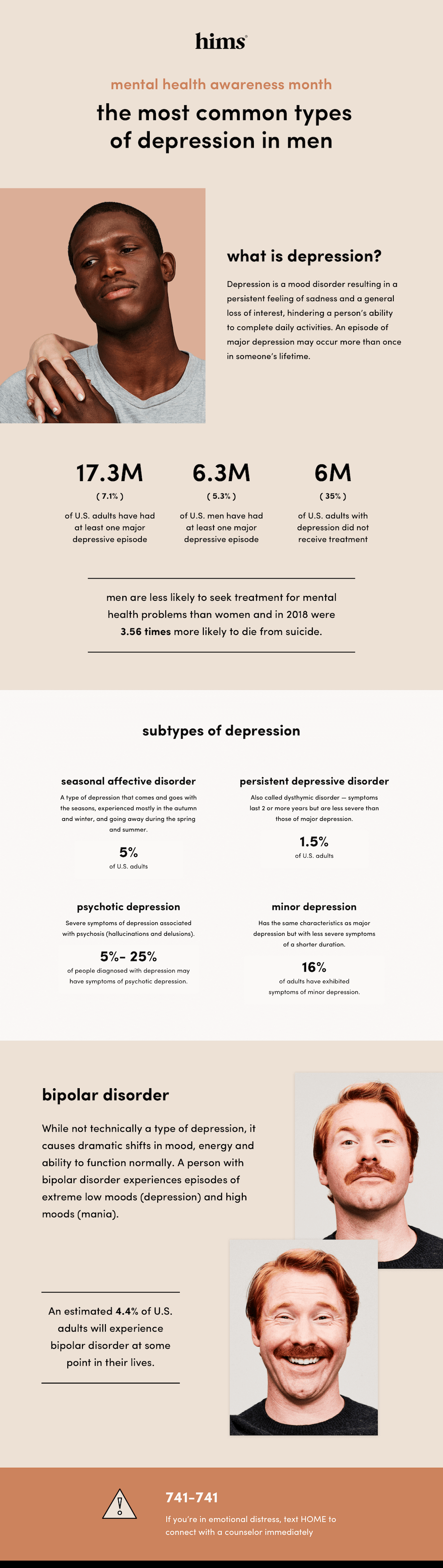 most-common-depression-types-in-men.png
