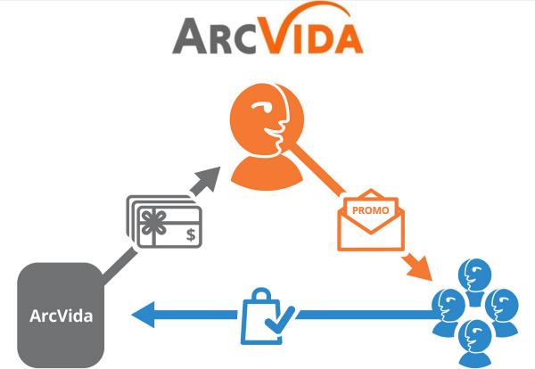 ArcVida Referral Program.png