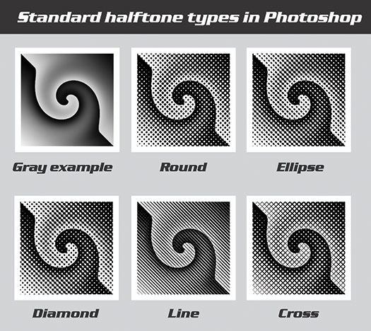 An illustration of the common types of halftones used for screen printing in Photoshop