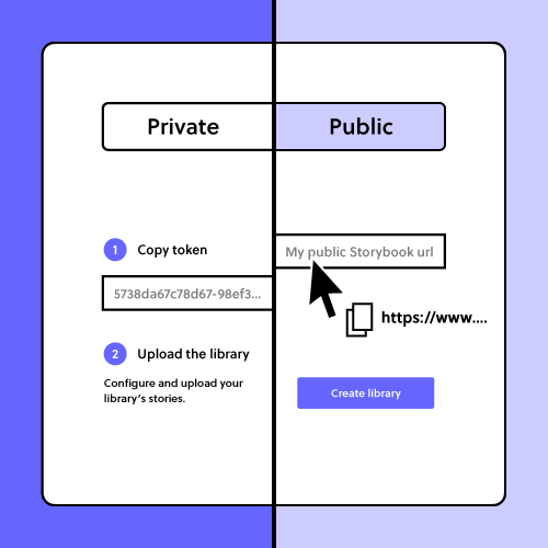 Public or private Storybook?