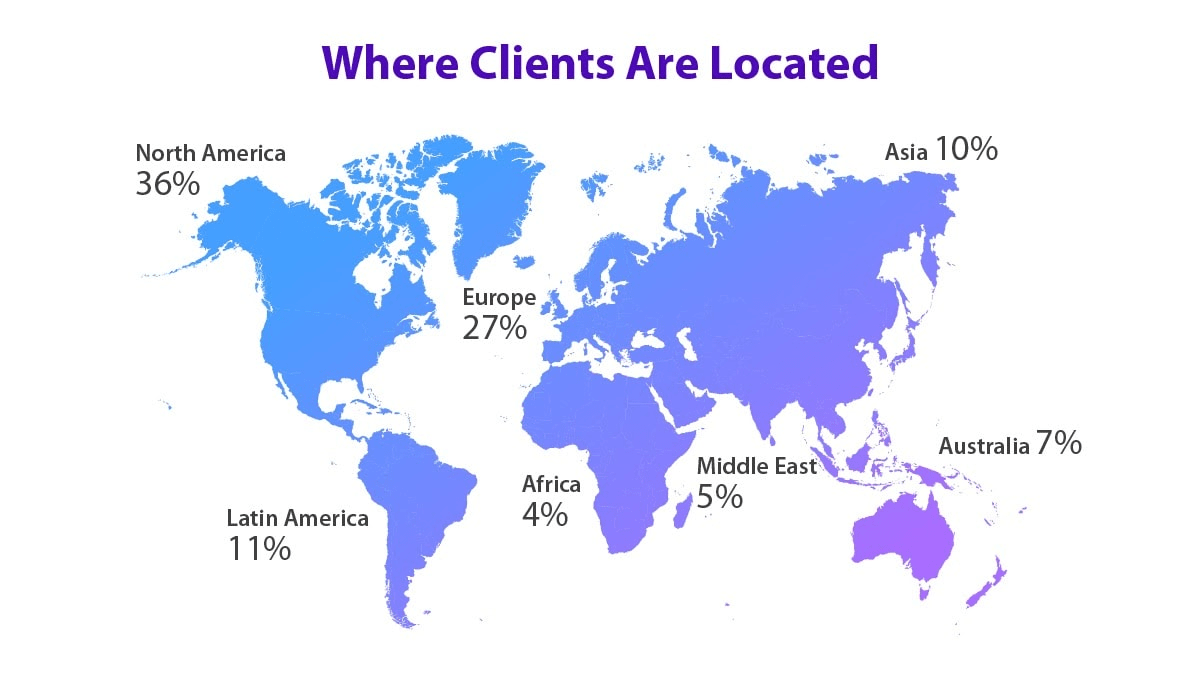 client-locations-min.png
