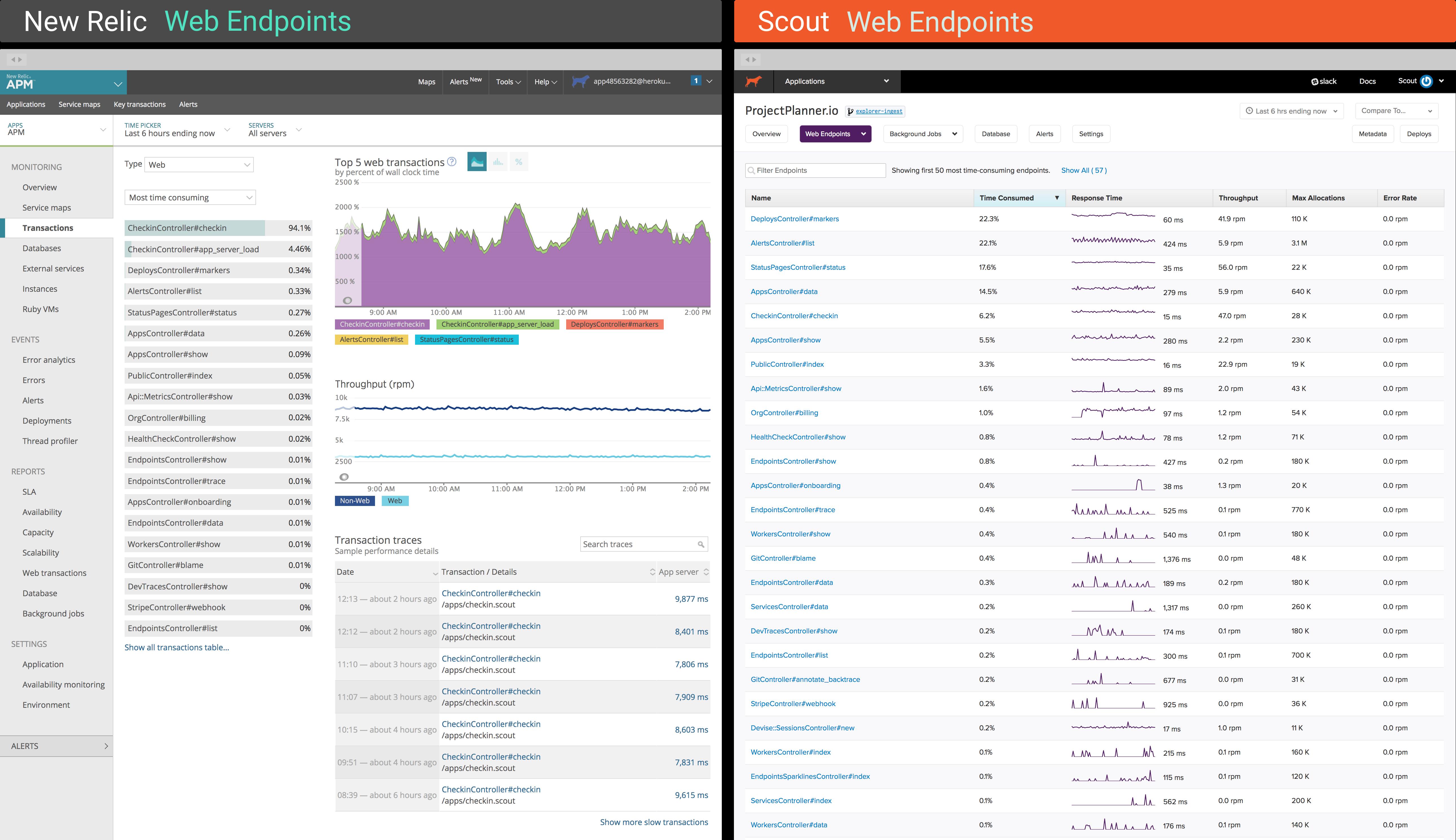 web endpoints