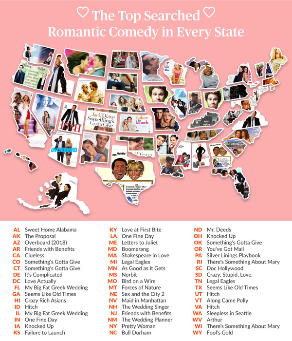 Top Searched Romantic Comedy in Every State
