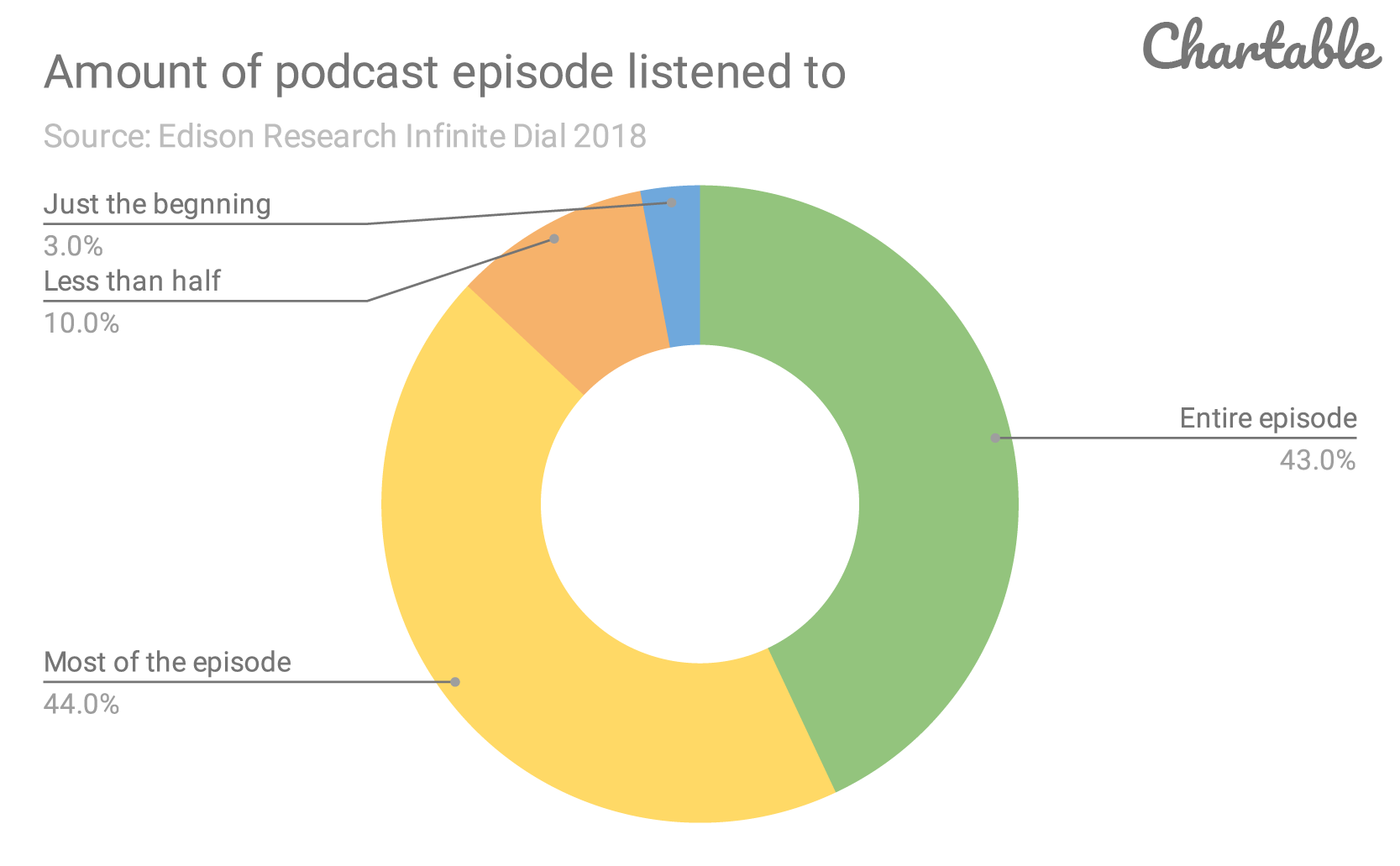 Here's why we're entering the Golden Age of Podcasts (in