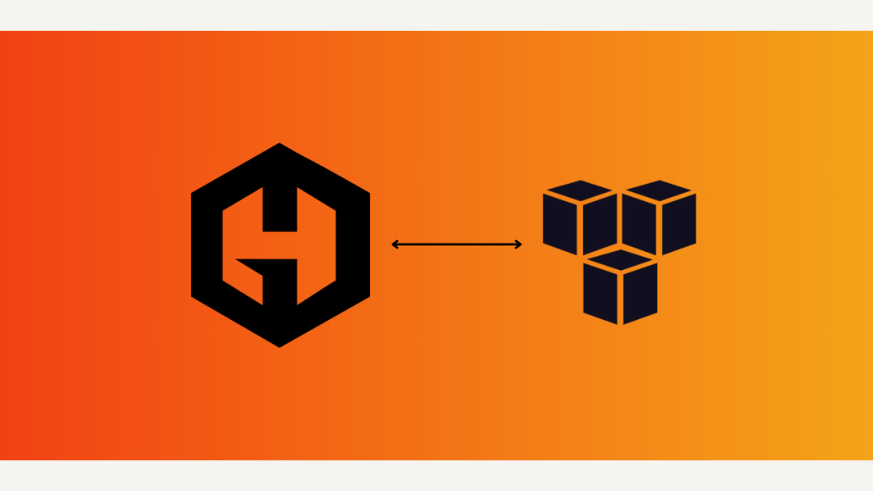 Best AWS monitoring management tool
