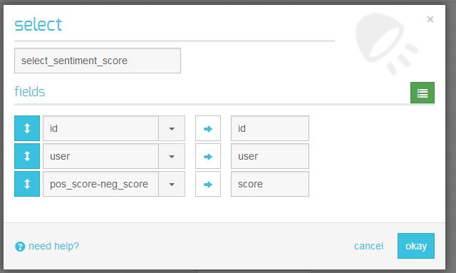 calculate final score