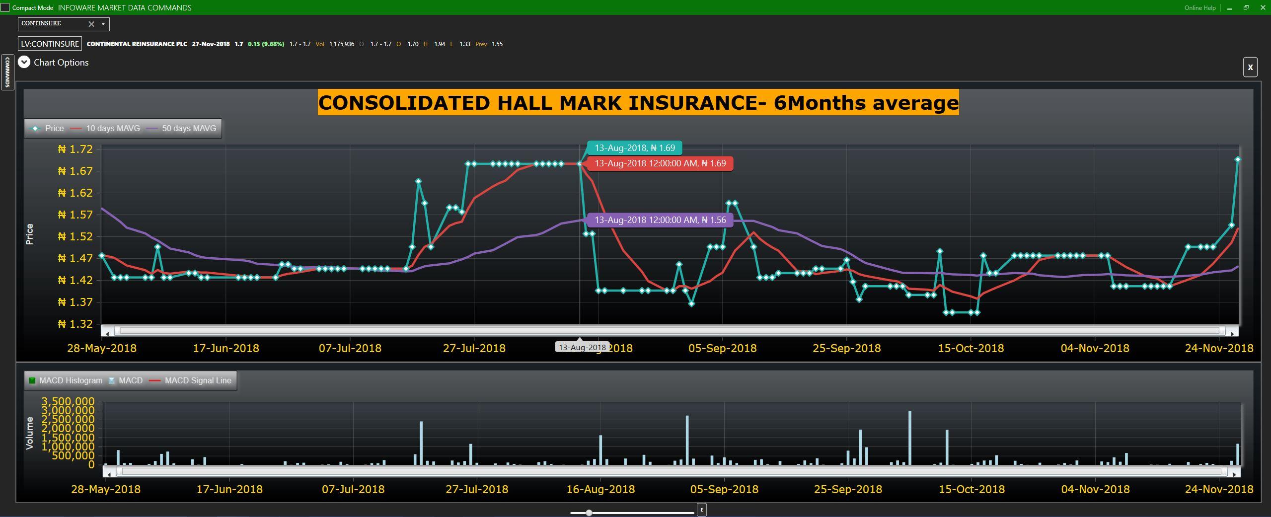 Consolidated Hallmark IMDT