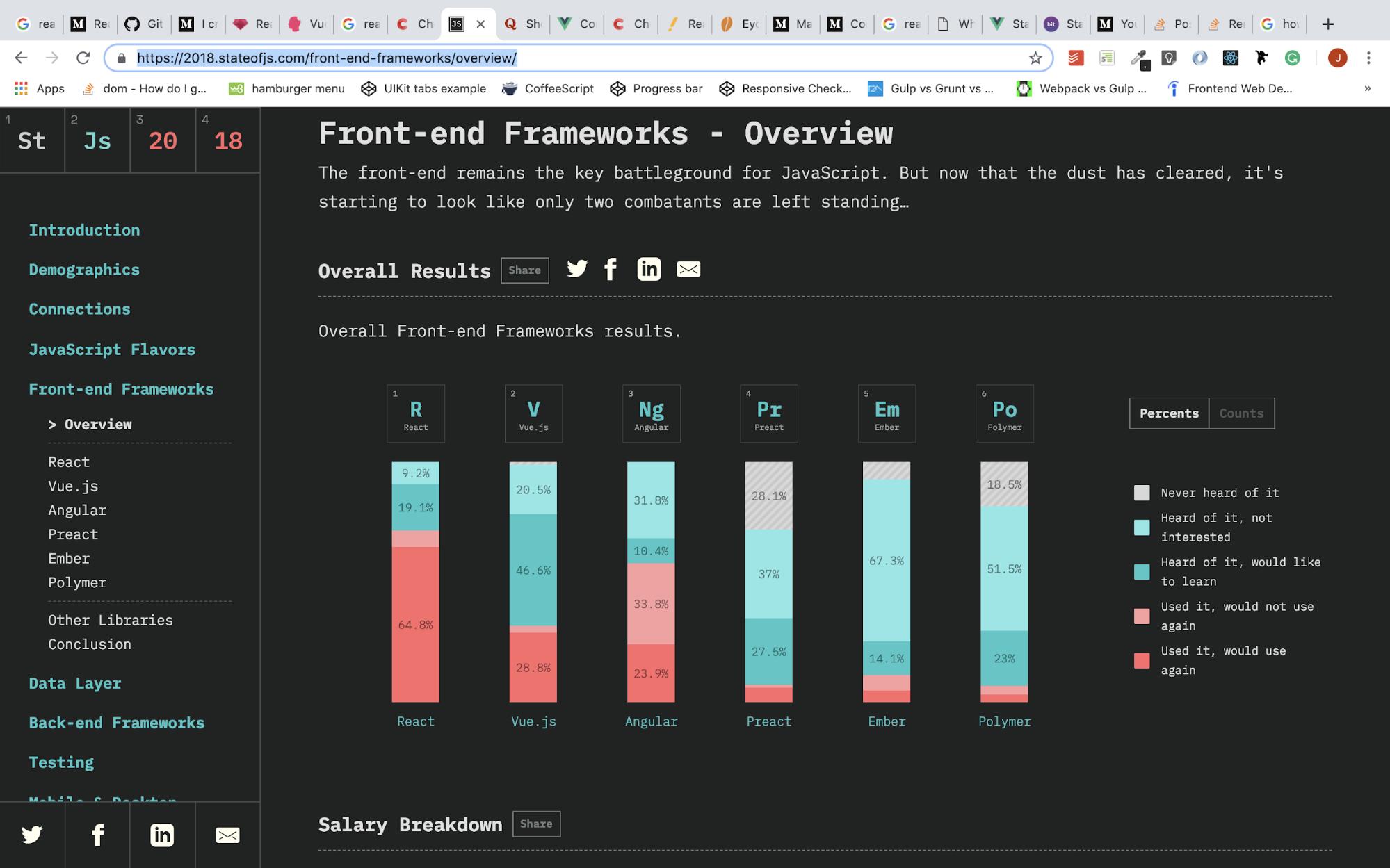 front-end frameworks
