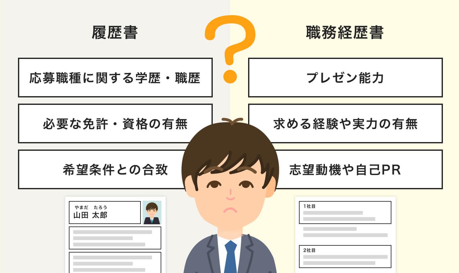 履歴書と職務経歴書の違いを理解して応募書類をレベルアップしよう!