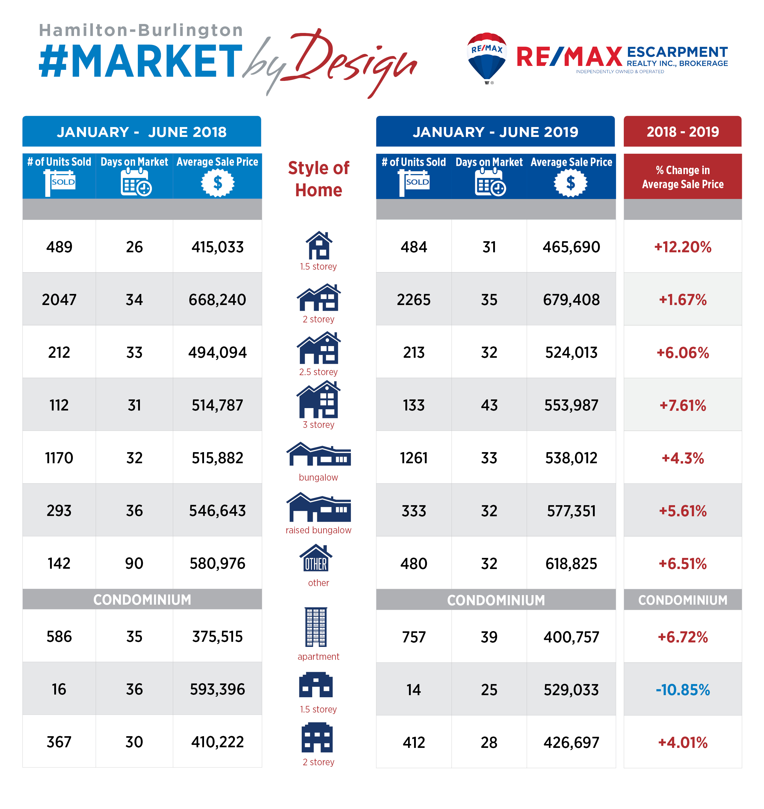 Market_By_Design_June-2019.jpg