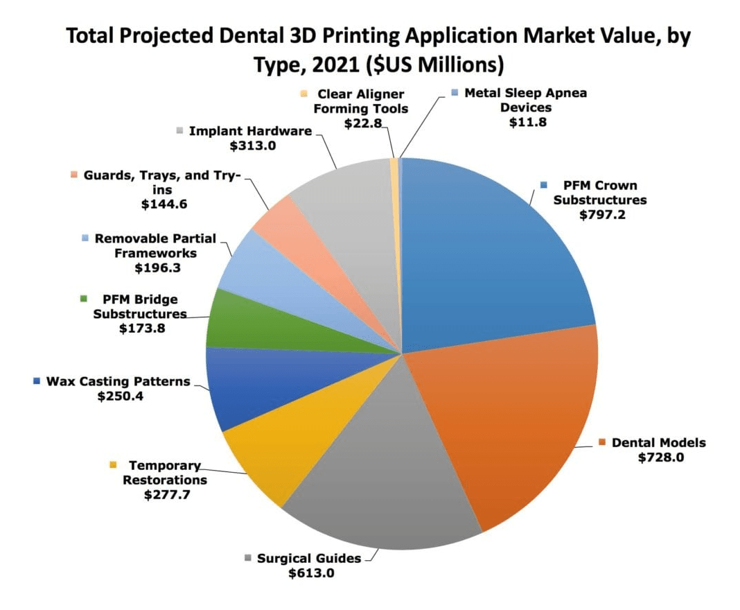 dental-3d-printing-min.png