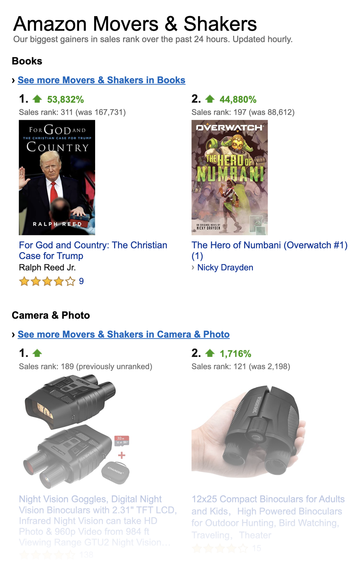 amazon-movers-shakers.png