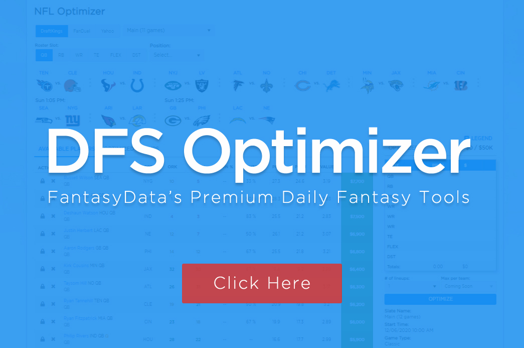 FantasyData DFS Optimizer.jpg