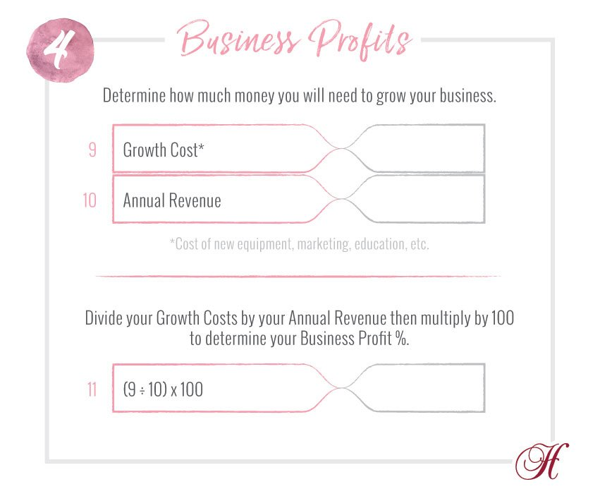 Business Profits Worksheet