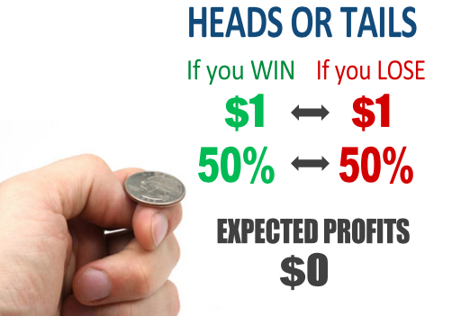 Heads or Tails, a basic probability game
