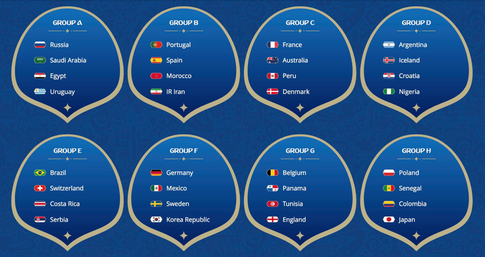 World cup game groups 2018