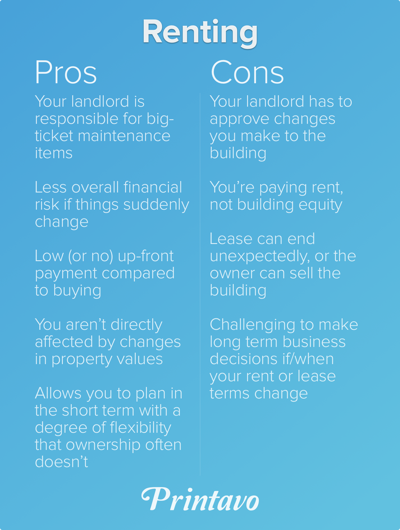 Renting Pros Cons.png