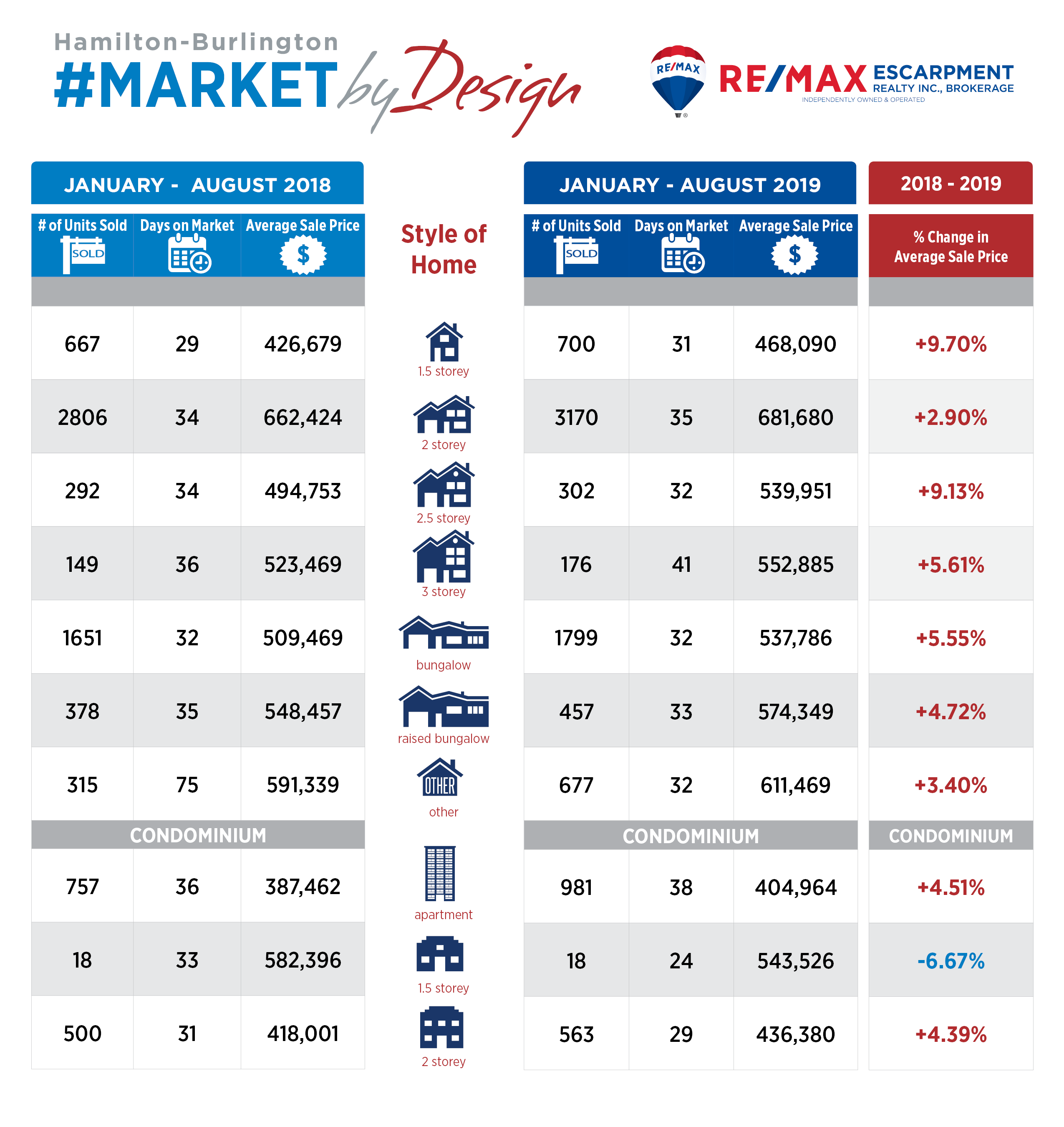 Market_By_Design_August-2019.png