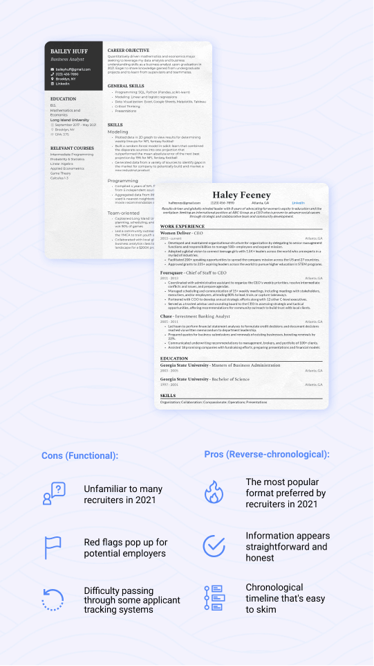 Comparison of reverse-chronological and functional resume