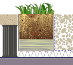 Sponge Roof (mineral wool / retention) green roof construction specfication with gravel and pavers