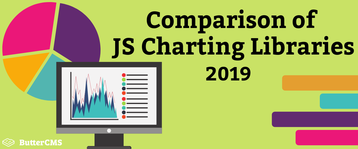 Comparison of Javascript Charting Libraries for 2019 | ButterCMS
