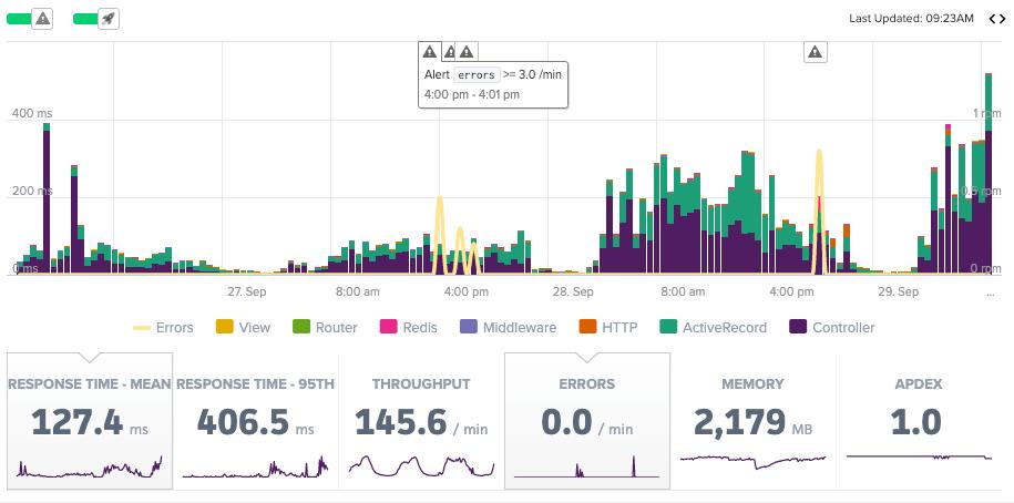 errors-apm-metrics.png