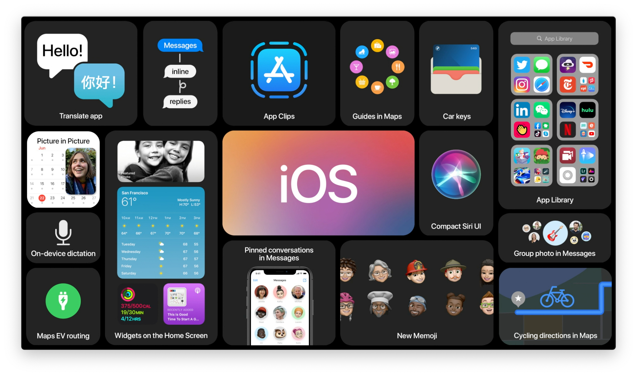 iOS 14: Latest Additions to the iOS to Help Build Your Dream App