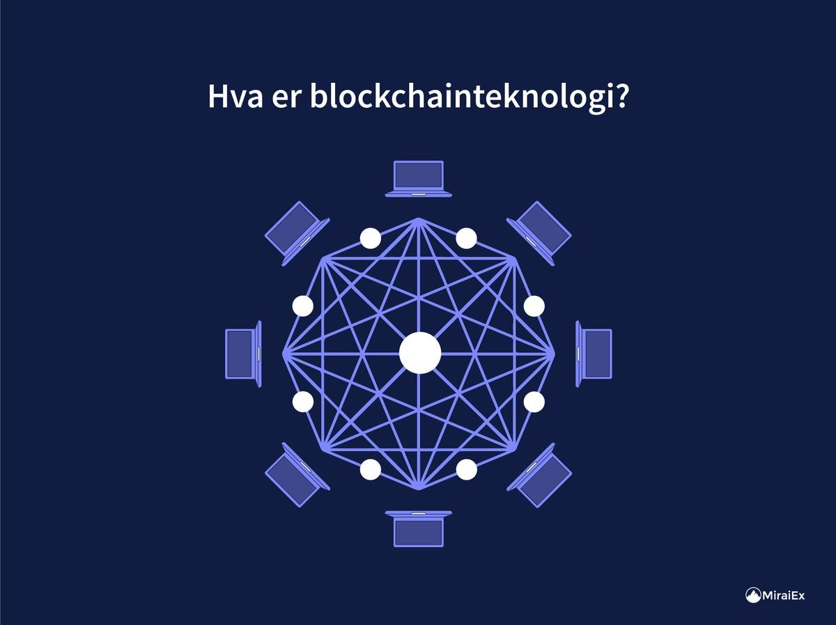 Featured 1. Hva er blockchainteknologi?