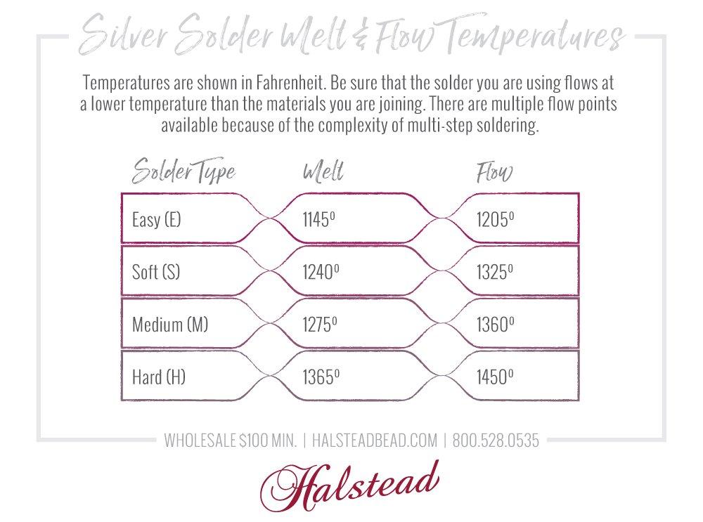 Silver solder melt & flow points