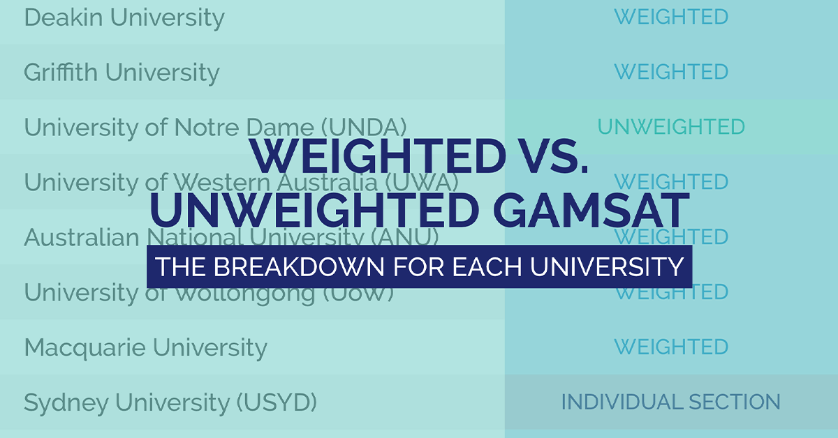 weighted vs unweighted gamsat
