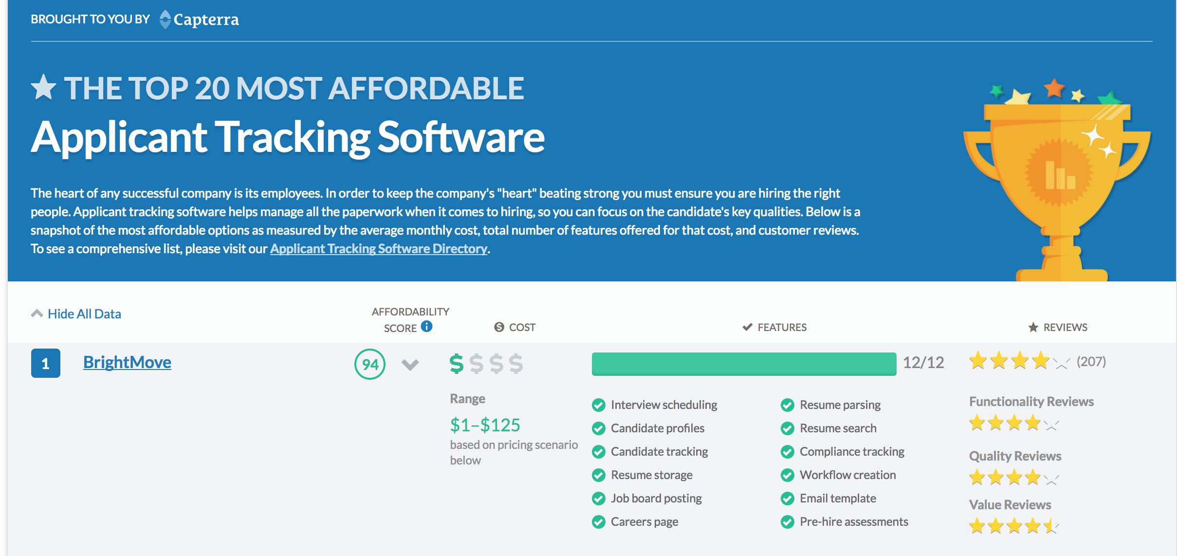 Capterra Ranks BrightMove Most Affordable Applicant Tracking Software