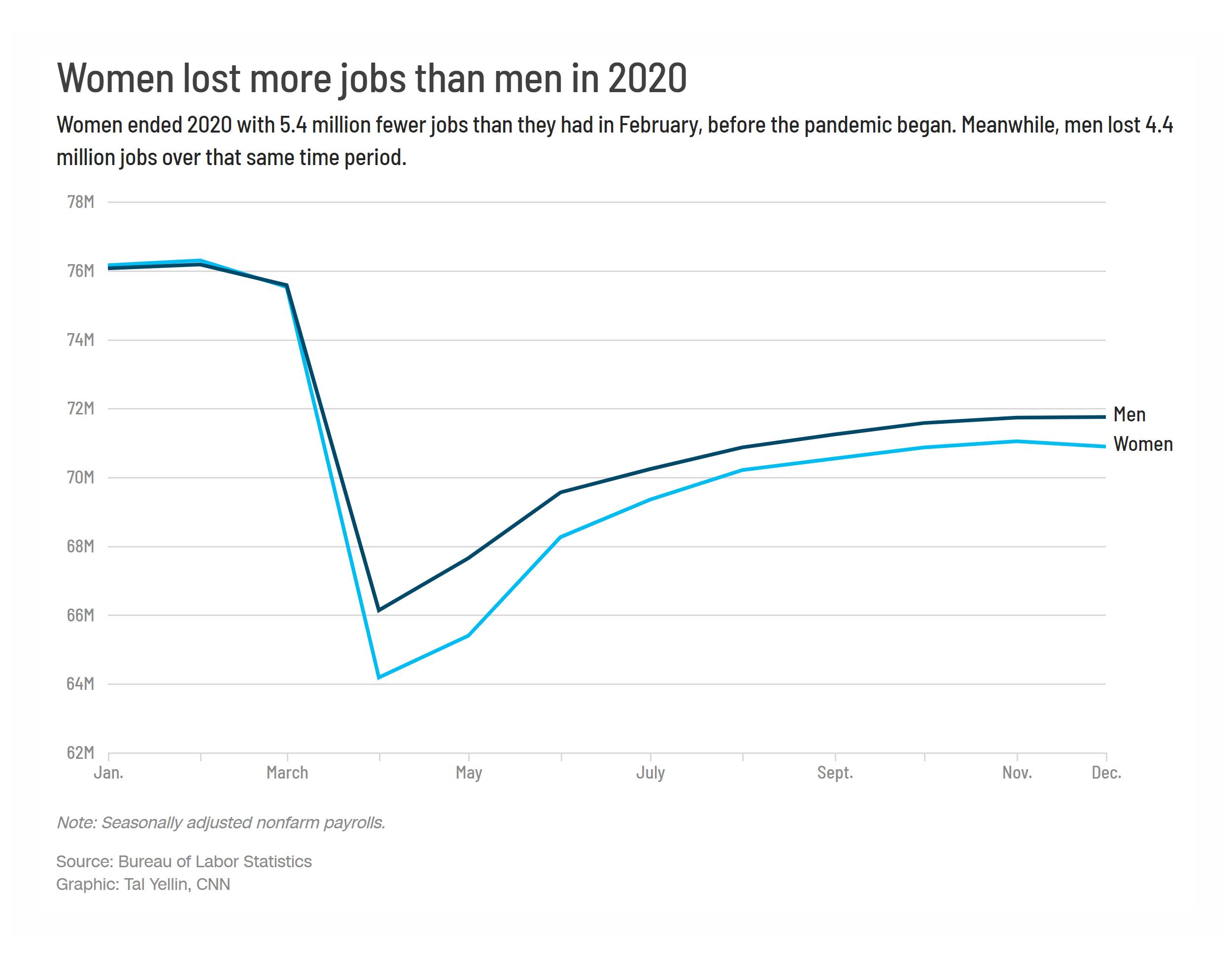 women-job-losses-pandemic-min.png
