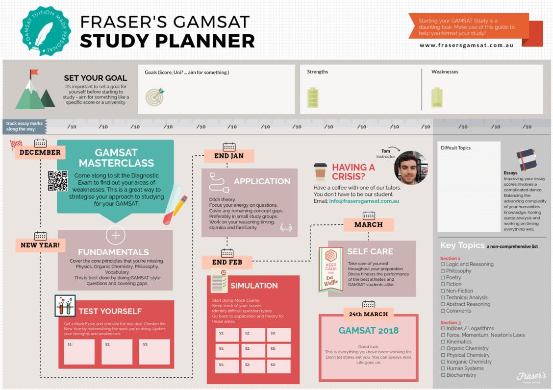 gamsat study planner