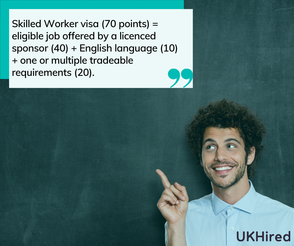 Skilled worker visa points