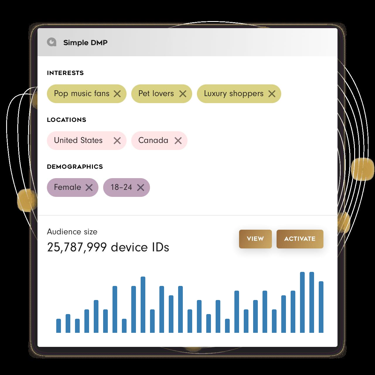SimpleDMP™ Data Tool