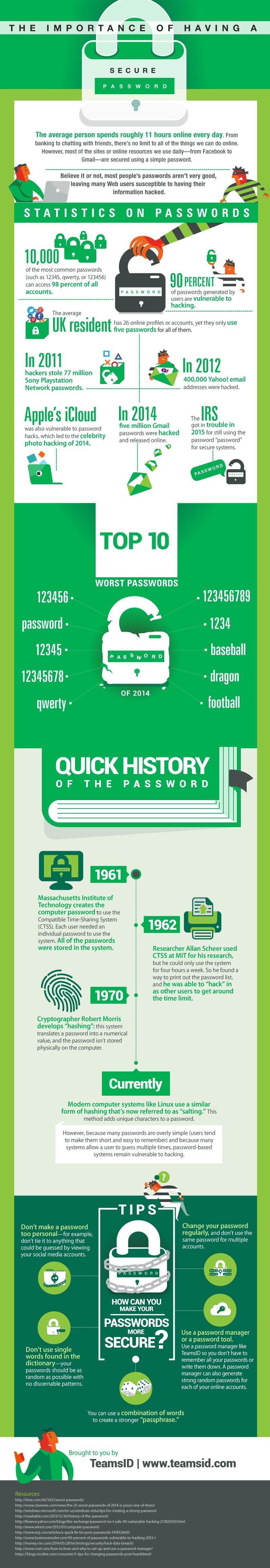 1509_ig_secure-passwordsv3.jpg