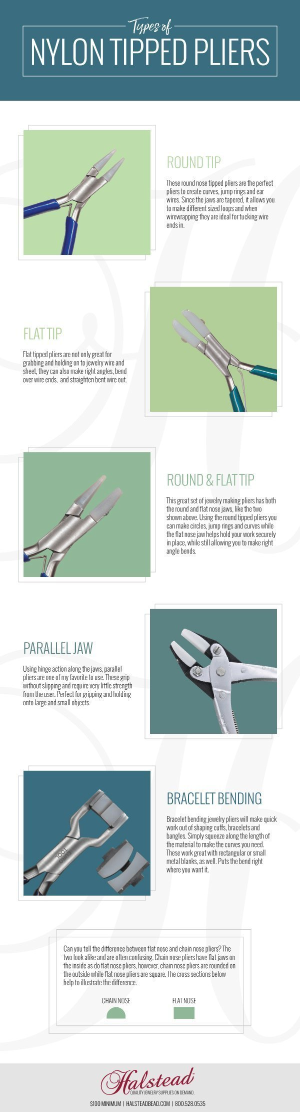 Infographic - Types of nylon tipped pliers
