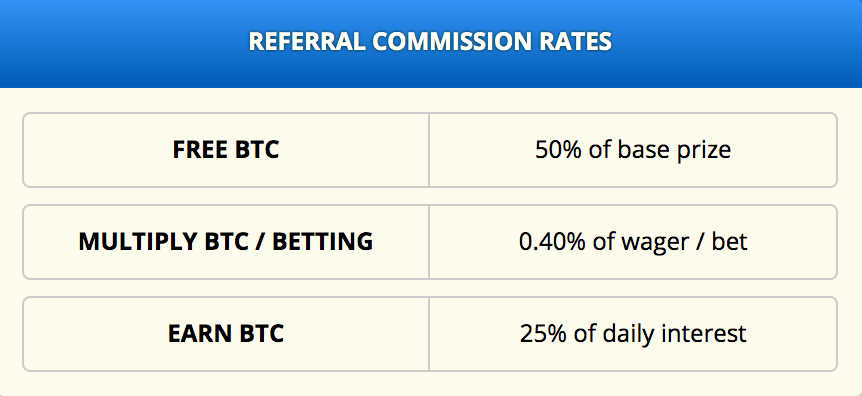 Bitcoin-referral.png