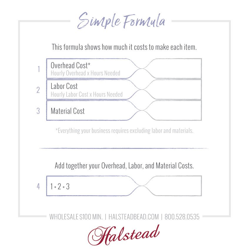 Simple Formula Worksheet