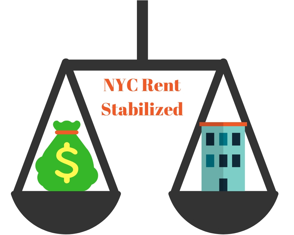 NYC Rent Stabilized Apartments
